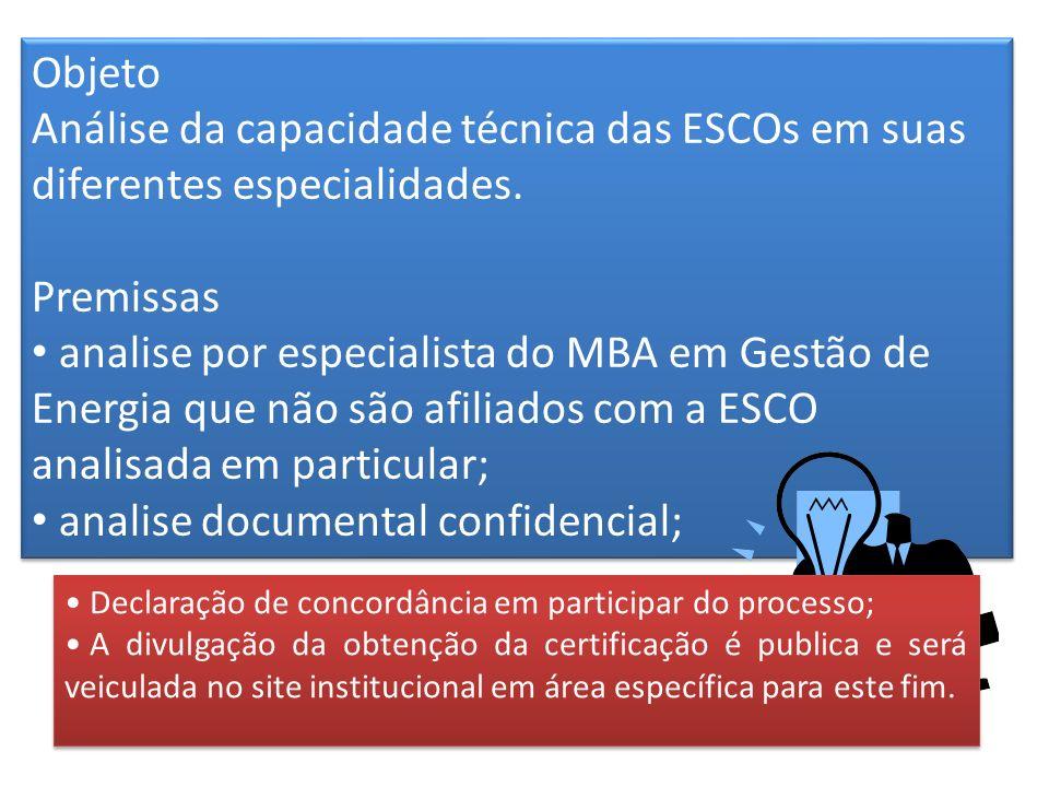 Objeto Análise da capacidade técnica das ESCOs em suas diferentes especialidades. Premissas analise por especialista do MBA em Gestão de Energia que n