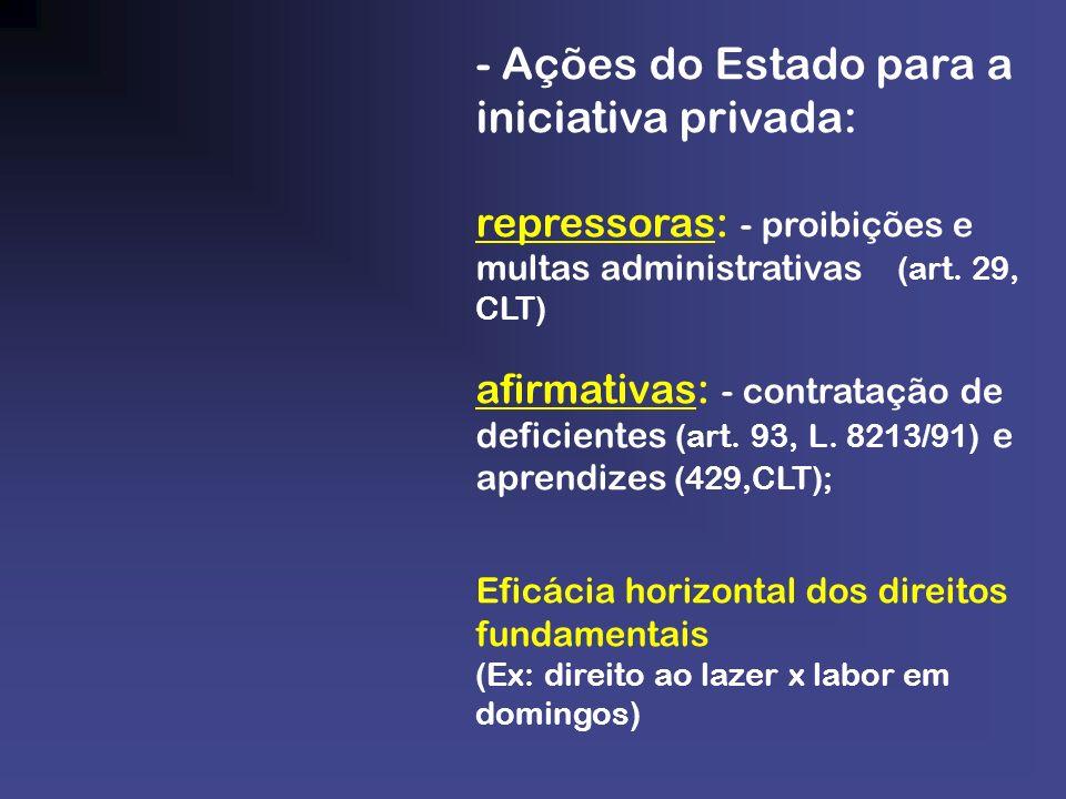 - Ações do Estado para a iniciativa privada: repressoras: - proibições e multas administrativas (art. 29, CLT) afirmativas: - contratação de deficient
