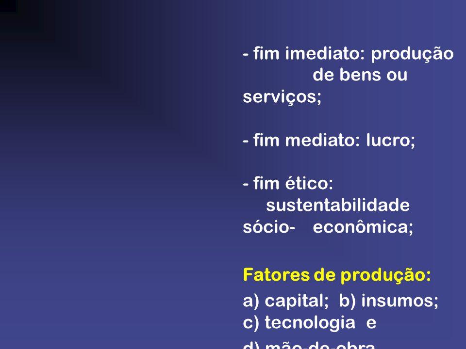 - fim imediato: produção de bens ou serviços; - fim mediato: lucro; - fim ético: sustentabilidade sócio-econômica; Fatores de produção: a) capital; b)