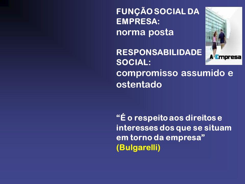 FUNÇÃO SOCIAL DA EMPRESA: norma posta RESPONSABILIDADE SOCIAL: compromisso assumido e ostentado É o respeito aos direitos e interesses dos que se situ