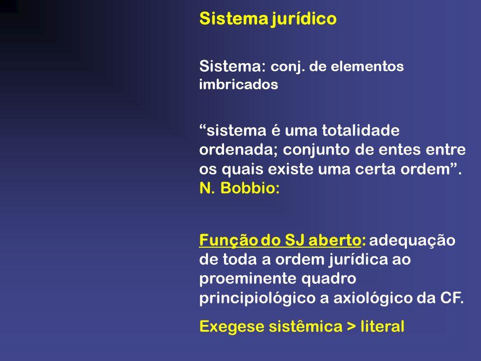 Sistema jurídico Sistema: conj. de elementos imbricados sistema é uma totalidade ordenada; conjunto de entes entre os quais existe uma certa ordem. N.