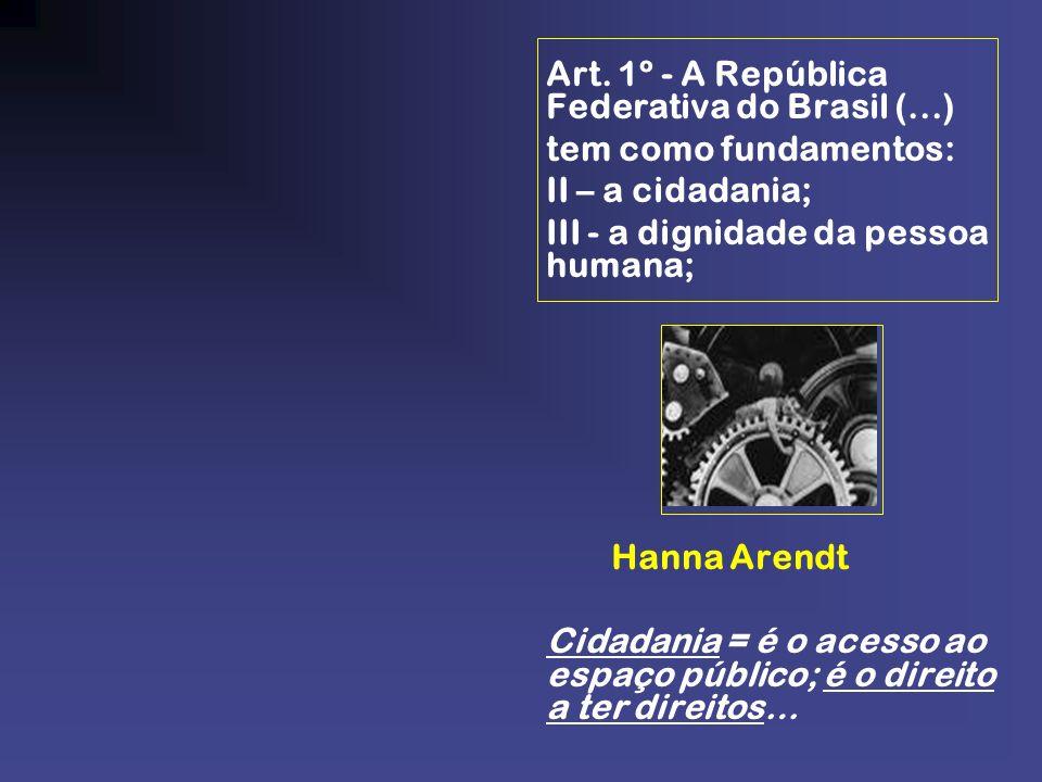 Art. 1º - A República Federativa do Brasil (...) tem como fundamentos: II – a cidadania; III - a dignidade da pessoa humana; Hanna Arendt Cidadania =