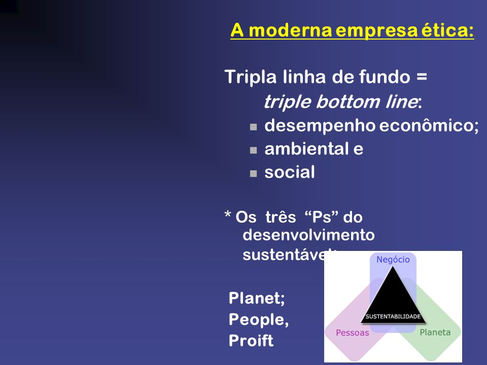 A moderna empresa ética: Tripla linha de fundo = triple bottom line: desempenho econômico; ambiental e social * Os três Ps do desenvolvimento sustentá