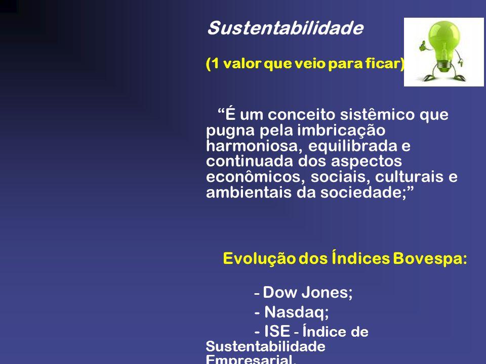 Sustentabilidade (1 valor que veio para ficar) É um conceito sistêmico que pugna pela imbricação harmoniosa, equilibrada e continuada dos aspectos eco