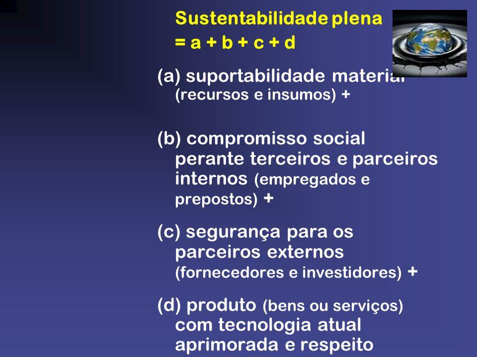 Sustentabilidade plena = a + b + c + d (a) suportabilidade material (recursos e insumos) + (b) compromisso social perante terceiros e parceiros intern