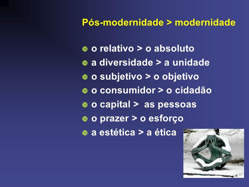 Pós-modernidade > modernidade o relativo > o absoluto a diversidade > a unidade o subjetivo > o objetivo o consumidor > o cidadão o capital > as pesso