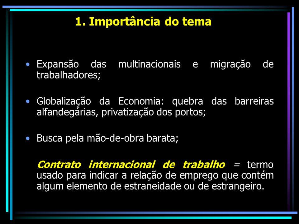 1. Importância do tema Expansão das multinacionais e migração de trabalhadores; Globalização da Economia: quebra das barreiras alfandegárias, privatiz