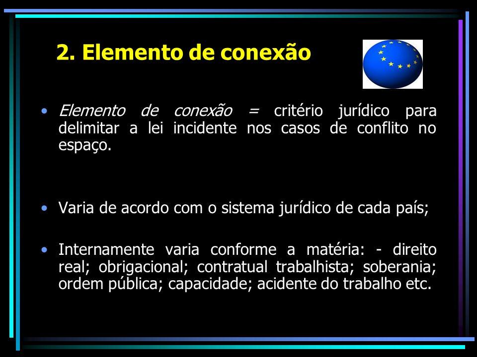2. Elemento de conexão Elemento de conexão = critério jurídico para delimitar a lei incidente nos casos de conflito no espaço. Varia de acordo com o s