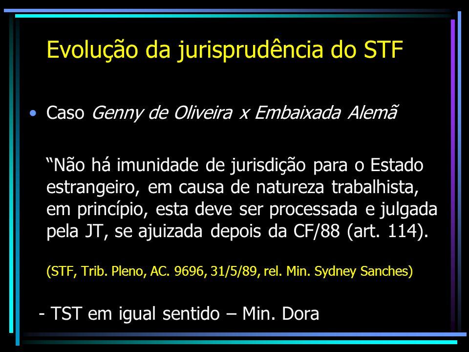 Evolução da jurisprudência do STF Caso Genny de Oliveira x Embaixada Alemã Não há imunidade de jurisdição para o Estado estrangeiro, em causa de natur