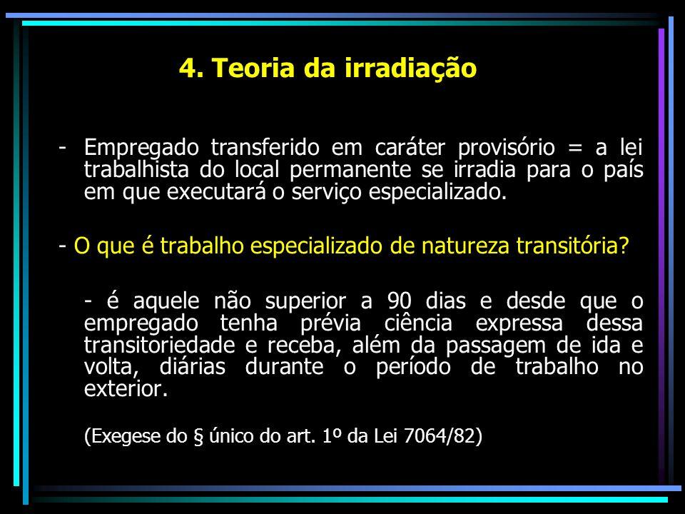 4. Teoria da irradiação - Empregado transferido em caráter provisório = a lei trabalhista do local permanente se irradia para o país em que executará