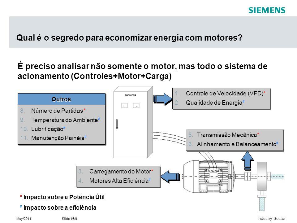 May/2011Slide 16/9 Industry Sector É preciso analisar não somente o motor, mas todo o sistema de acionamento (Controles+Motor+Carga) Qual é o segredo para economizar energia com motores.