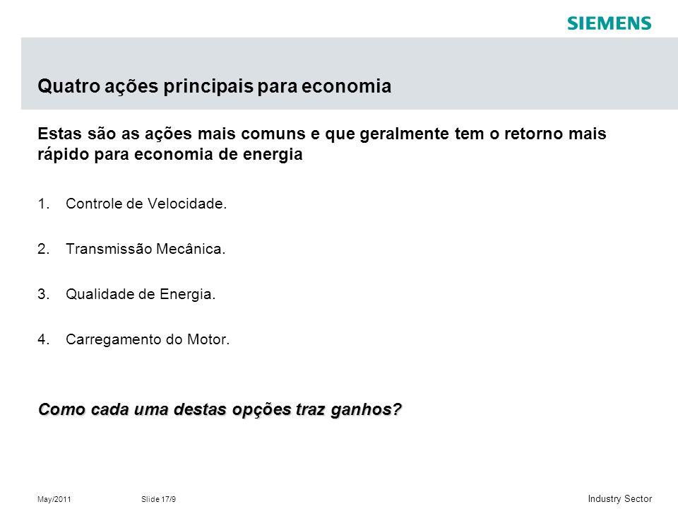 May/2011Slide 17/9 Industry Sector Quatro ações principais para economia Estas são as ações mais comuns e que geralmente tem o retorno mais rápido para economia de energia 1.Controle de Velocidade.