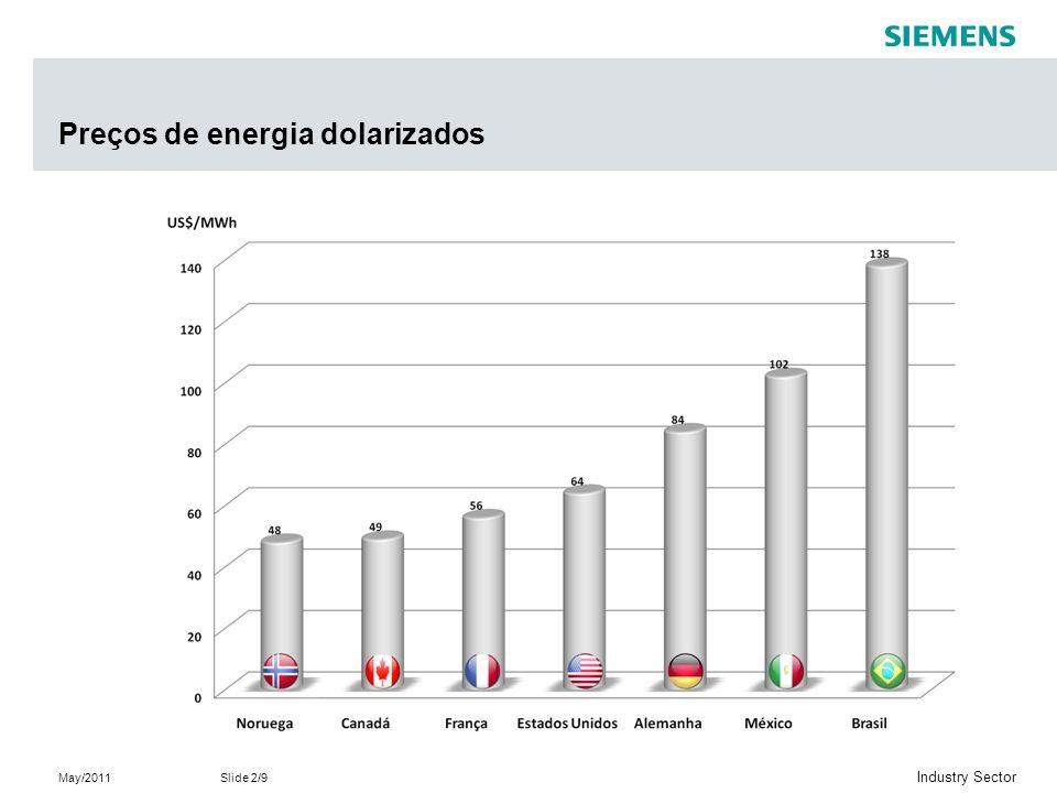May/2011Slide 3/9 Industry Sector Por que economizar.
