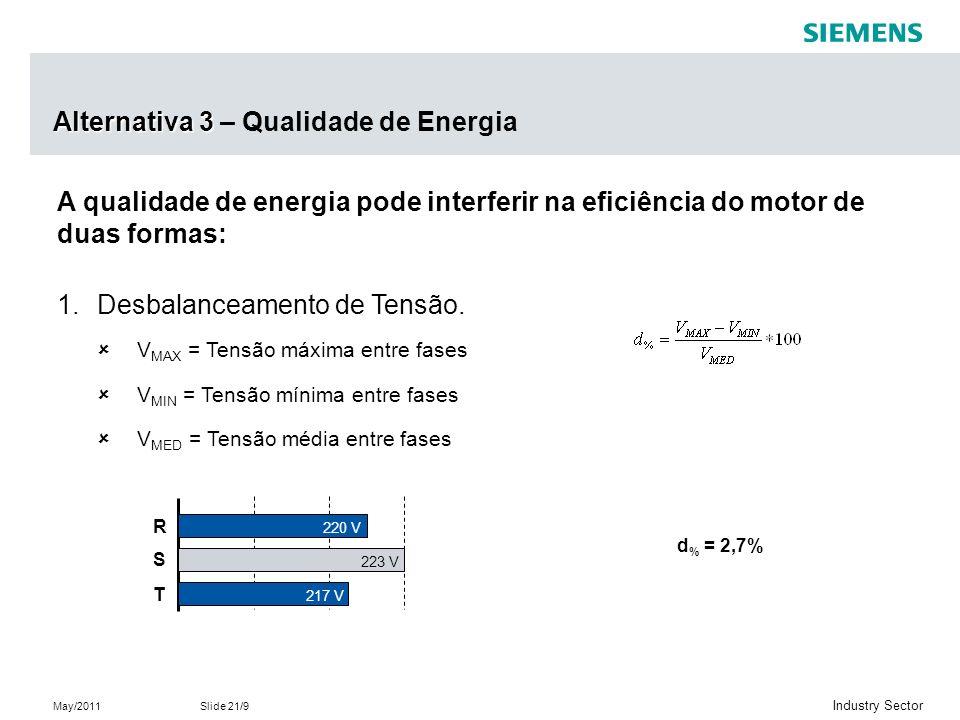 May/2011Slide 21/9 Industry Sector 1.Desbalanceamento de Tensão.
