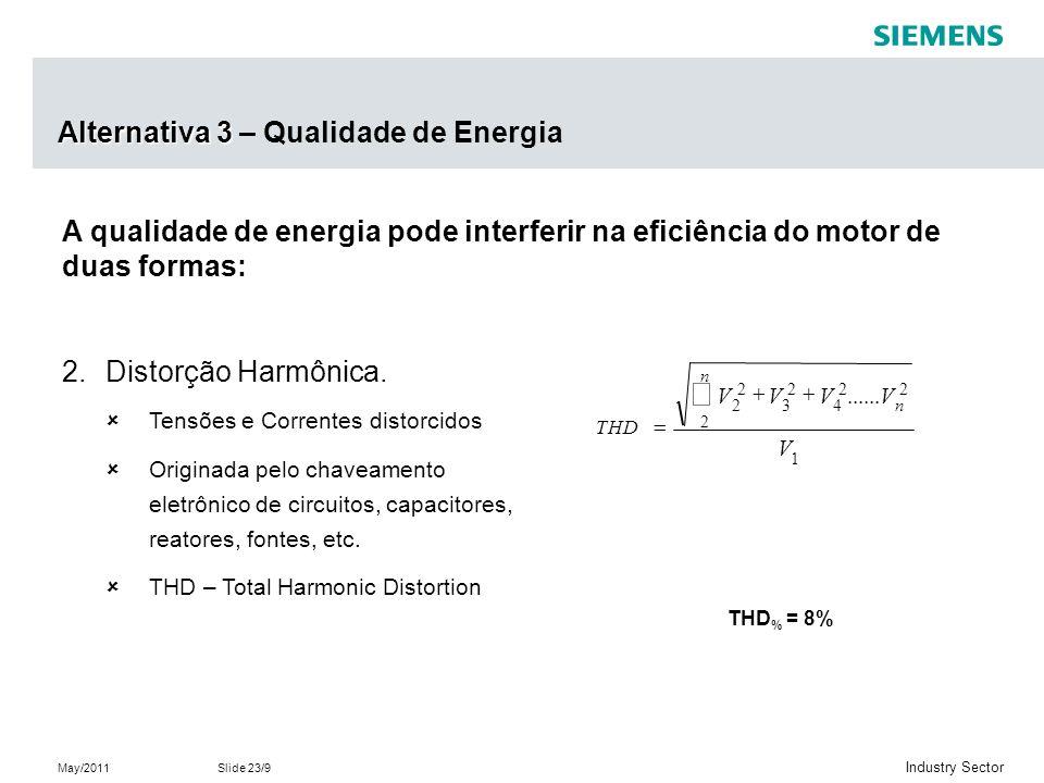 May/2011Slide 23/9 Industry Sector A qualidade de energia pode interferir na eficiência do motor de duas formas: 1 2 22 4 2 3 2 2......