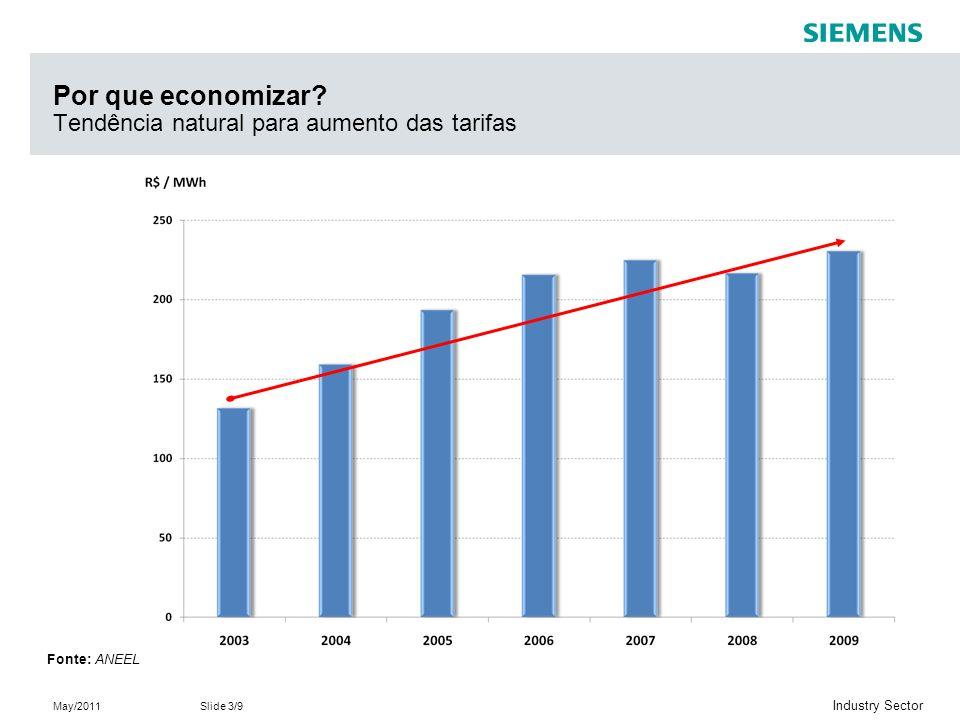 May/2011Slide 24/9 Industry Sector Alternativa 3 Alternativa 3 – Qualidade de Energia