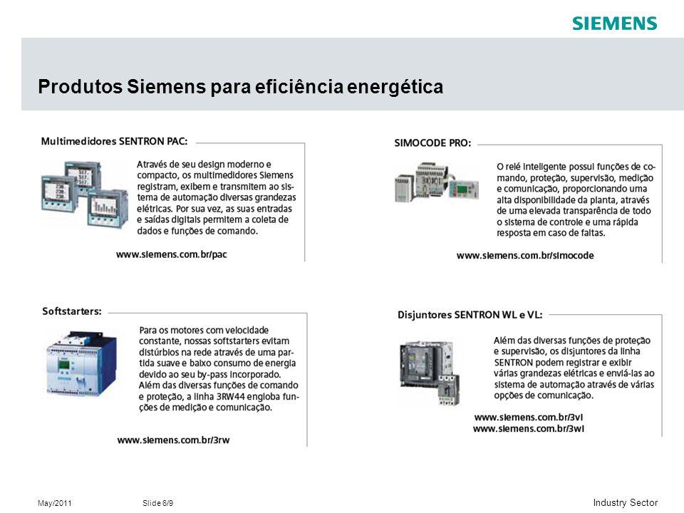 May/2011Slide 27/9 Industry Sector Comparação da Eficiência de Motores 150 cv / 2 pólos Concorrente Std Concorrente Alto Rend