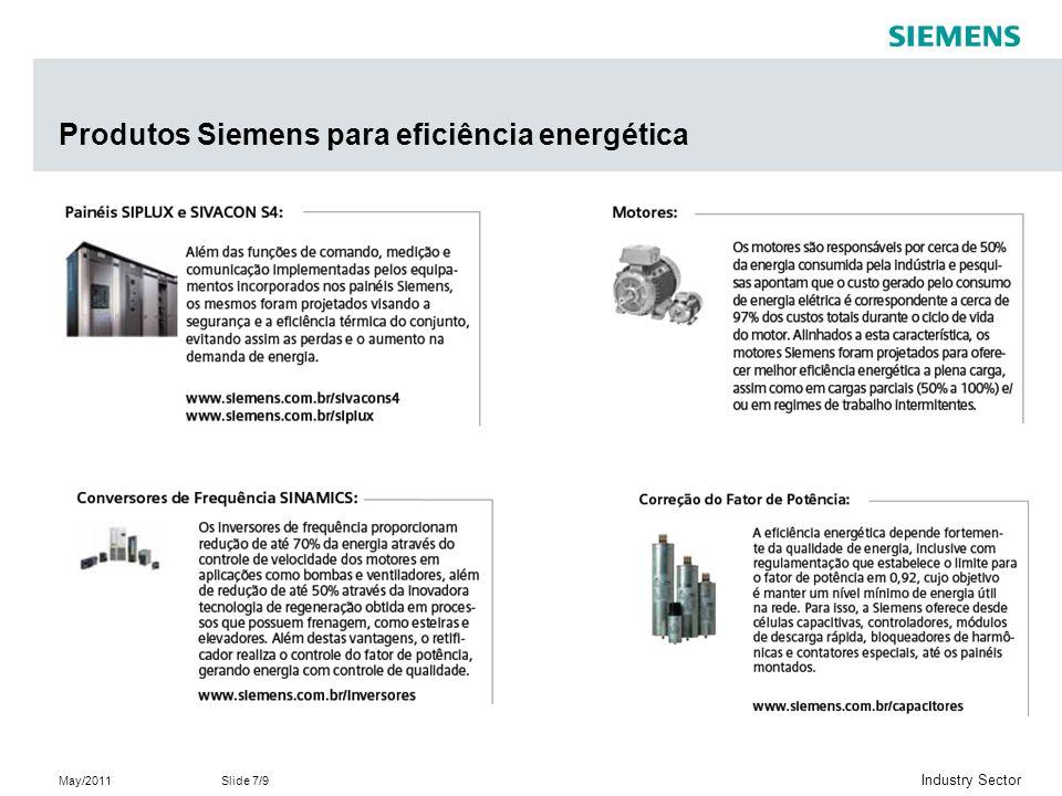 May/2011Slide 8/9 Industry Sector Produtos Siemens para eficiência energética