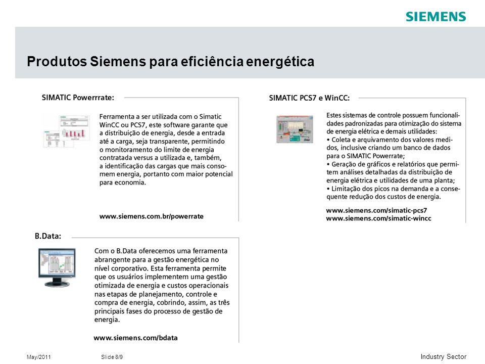 May/2011Slide 29/9 Industry Sector Distribuição de Custos no Ciclo de Vida...
