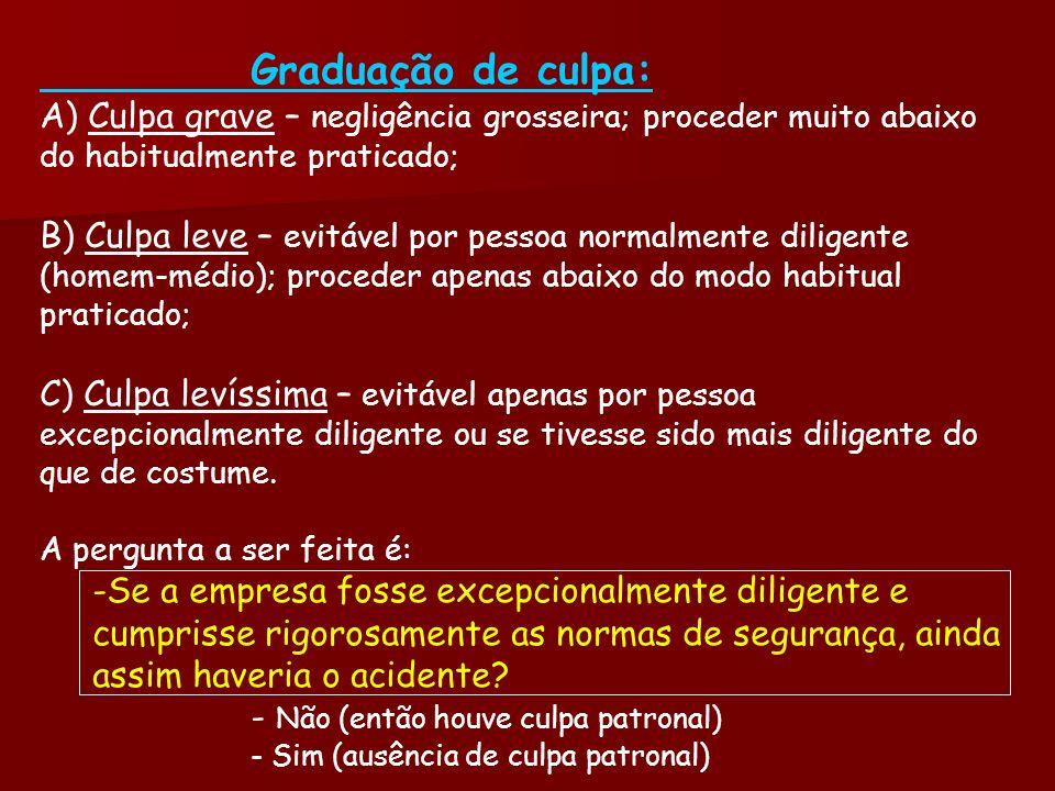 Graduação de culpa: A) Culpa grave – negligência grosseira; proceder muito abaixo do habitualmente praticado; B) Culpa leve – evitável por pessoa norm