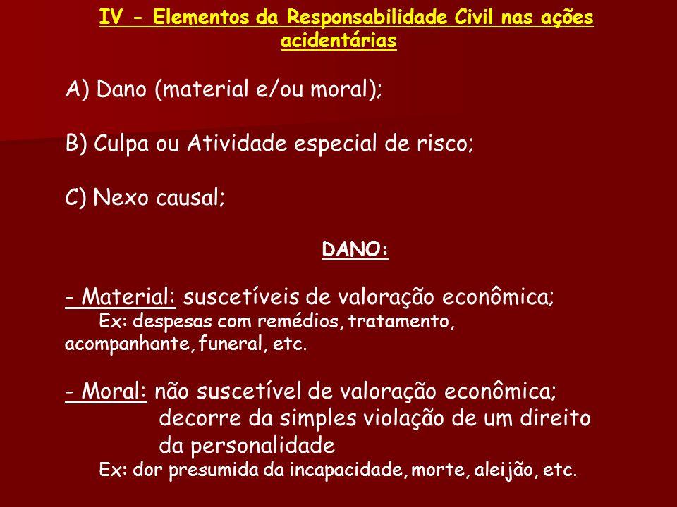 IV - Elementos da Responsabilidade Civil nas ações acidentárias A) Dano (material e/ou moral); B) Culpa ou Atividade especial de risco; C) Nexo causal