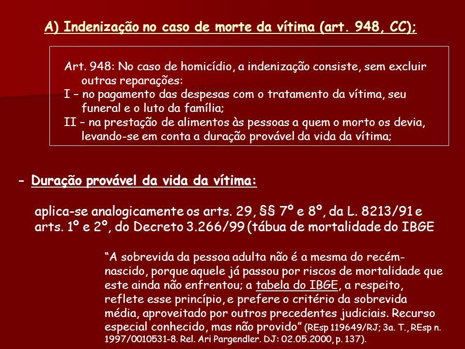 A) Indenização no caso de morte da vítima (art. 948, CC); Art. 948: No caso de homicídio, a indenização consiste, sem excluir outras reparações: I – n