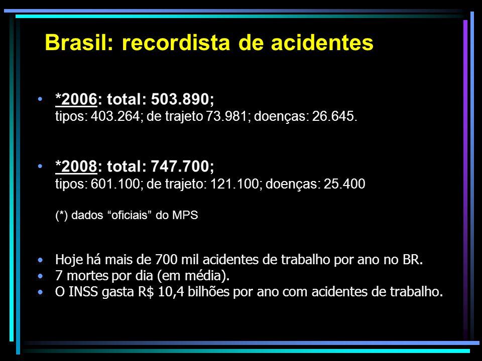 Critério objetivo: NTEP – Nexo Técnico Epidemiológico Lei 11.430/2006 inseriu o art.