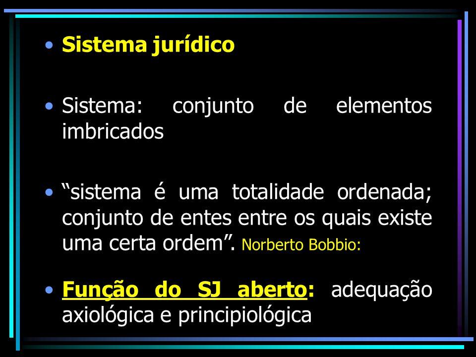 Sistema jurídico Sistema: conjunto de elementos imbricados sistema é uma totalidade ordenada; conjunto de entes entre os quais existe uma certa ordem.