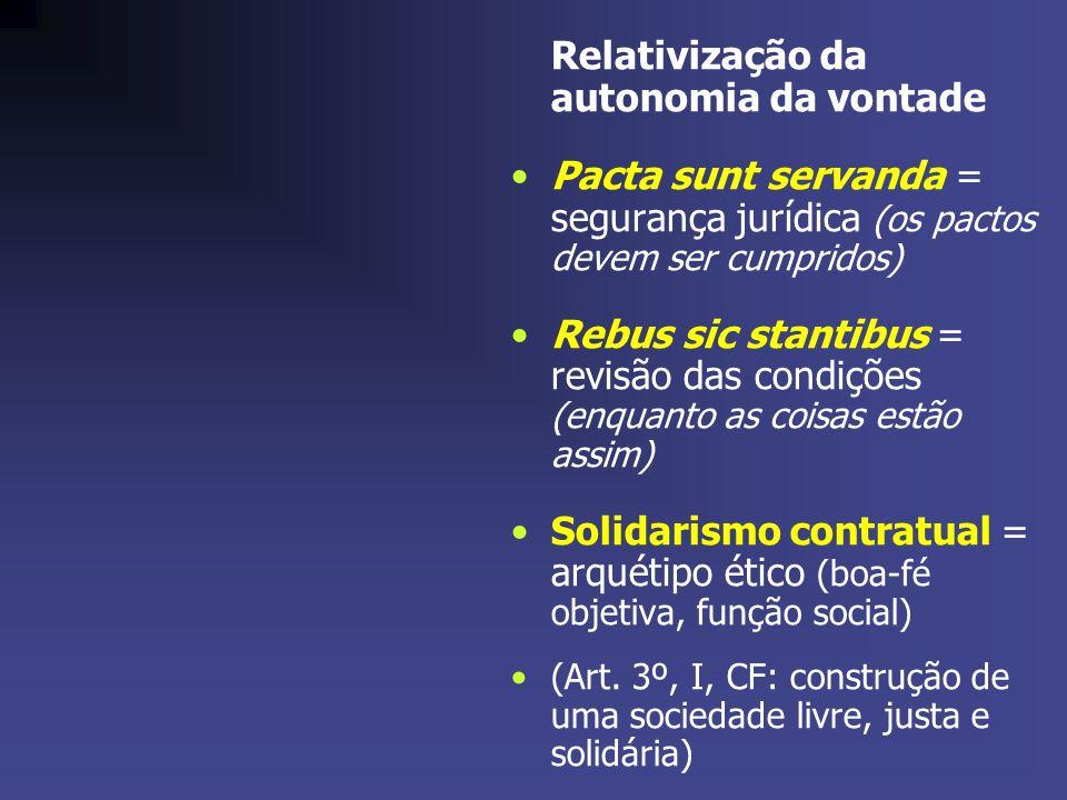 Relativização da autonomia da vontade Pacta sunt servanda = segurança jurídica (os pactos devem ser cumpridos) Rebus sic stantibus = revisão das condições (enquanto as coisas estão assim) Solidarismo contratual = arquétipo ético (boa-fé objetiva, função social) (Art.