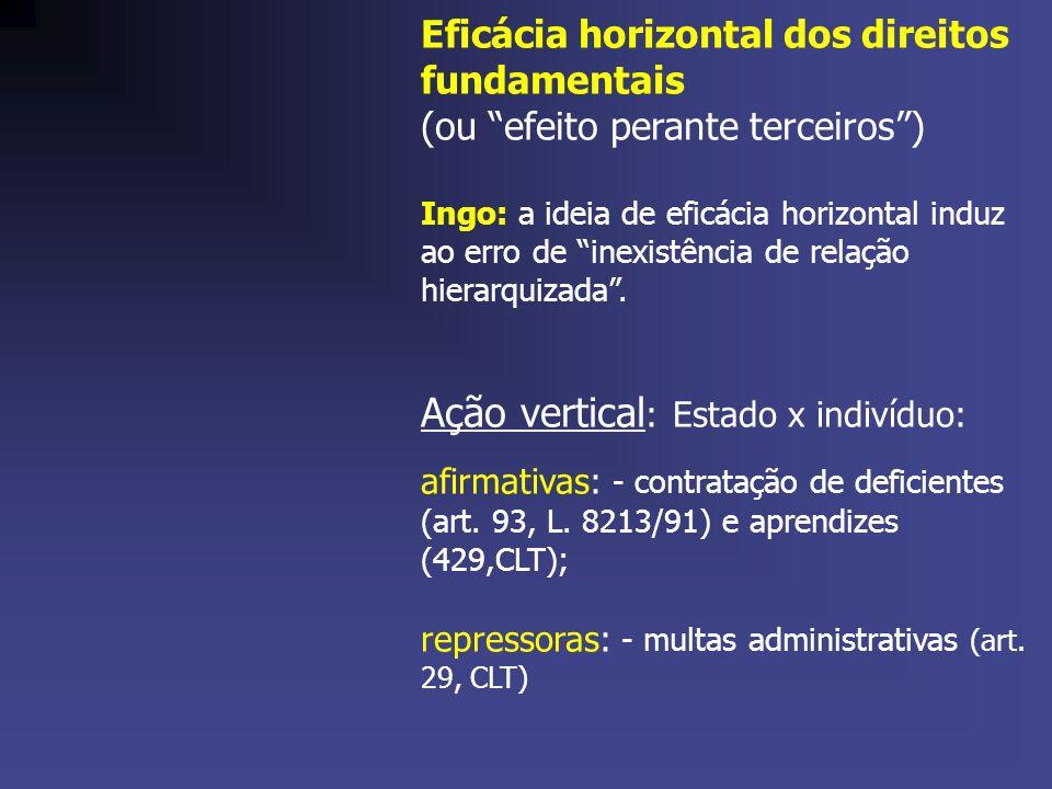 Eficácia horizontal dos direitos fundamentais (ou efeito perante terceiros) Ingo: a ideia de eficácia horizontal induz ao erro de inexistência de relação hierarquizada.