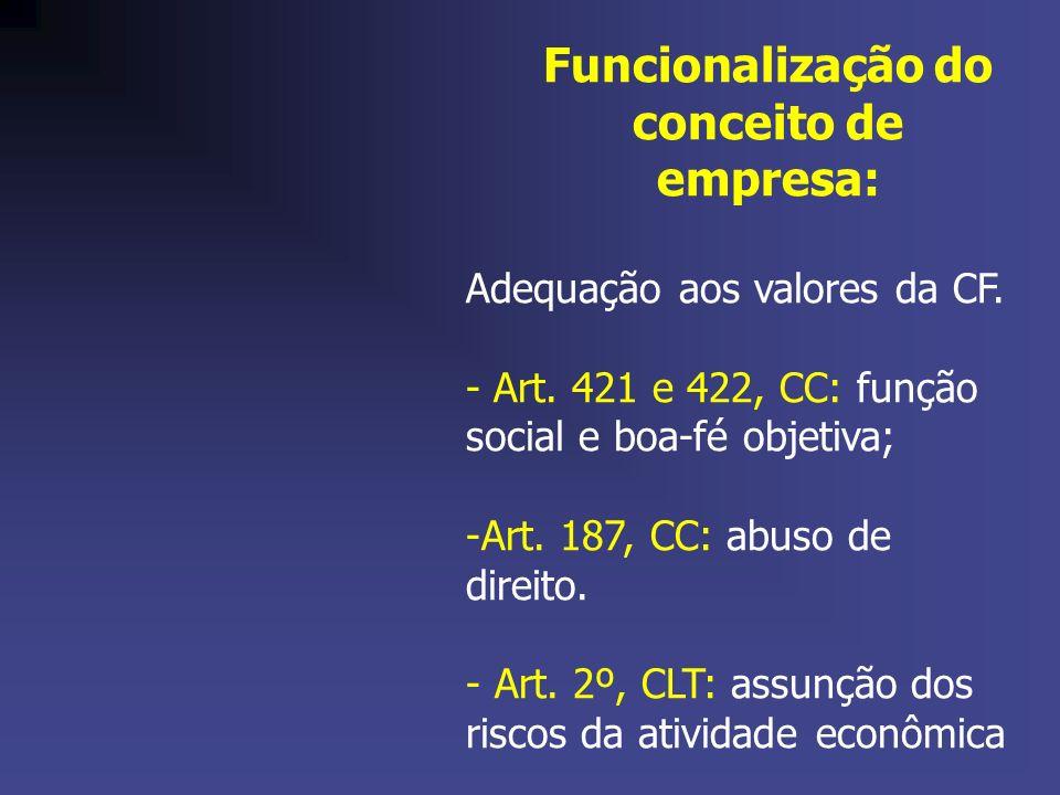 Funcionalização do conceito de empresa: Adequação aos valores da CF. - Art. 421 e 422, CC: função social e boa-fé objetiva; -Art. 187, CC: abuso de di