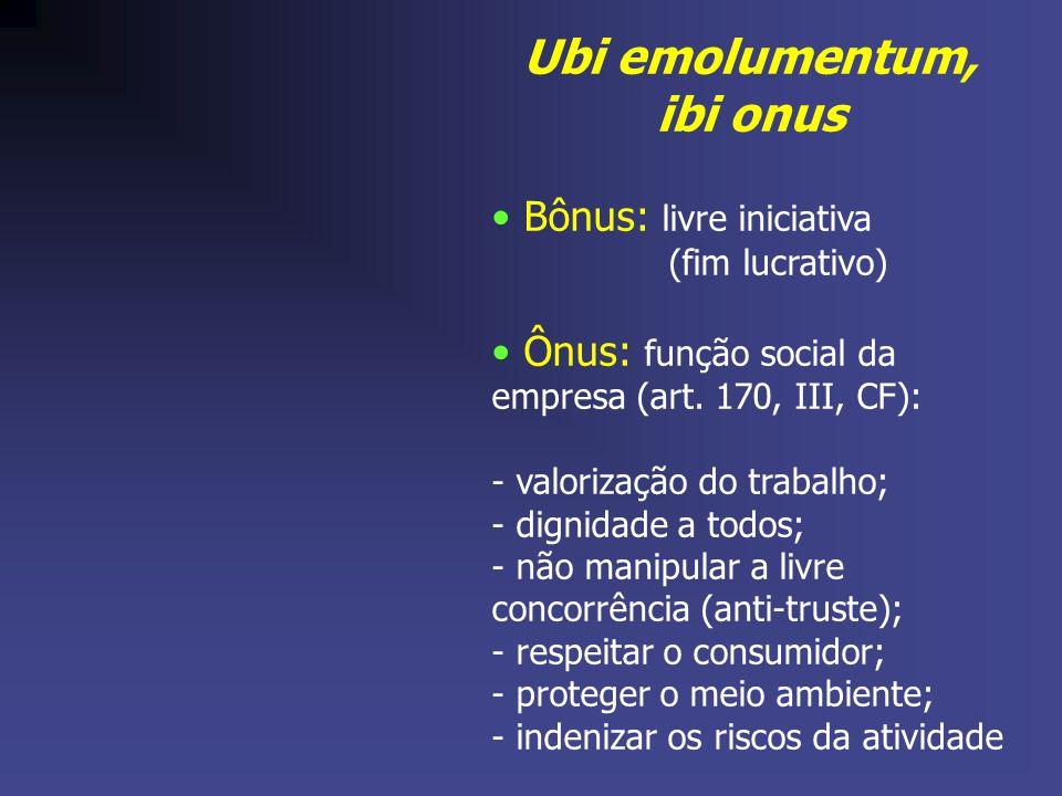 Ubi emolumentum, ibi onus Bônus: livre iniciativa (fim lucrativo) Ônus: função social da empresa (art. 170, III, CF): - valorização do trabalho; - dig