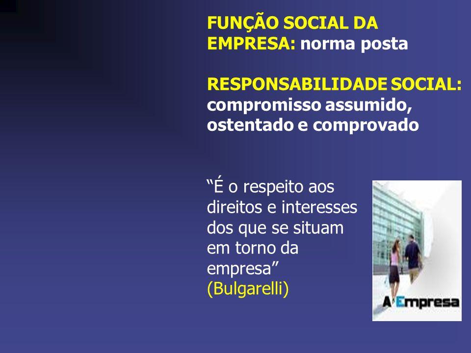 FUNÇÃO SOCIAL DA EMPRESA: norma posta RESPONSABILIDADE SOCIAL: compromisso assumido, ostentado e comprovado É o respeito aos direitos e interesses dos que se situam em torno da empresa (Bulgarelli)