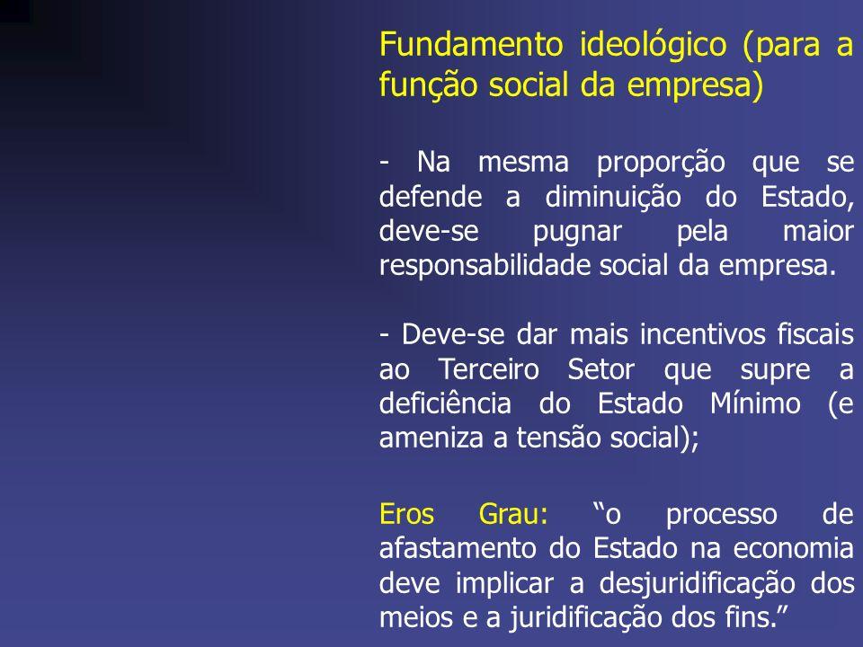 Fundamento ideológico (para a função social da empresa) - Na mesma proporção que se defende a diminuição do Estado, deve-se pugnar pela maior responsabilidade social da empresa.