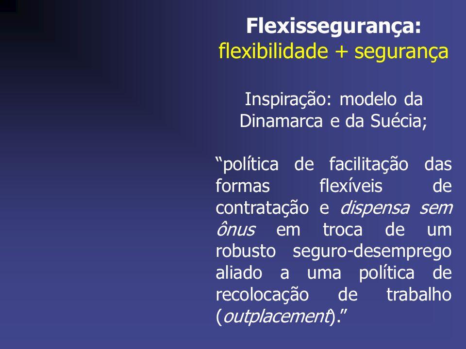 Flexissegurança: flexibilidade + segurança Inspiração: modelo da Dinamarca e da Suécia; política de facilitação das formas flexíveis de contratação e