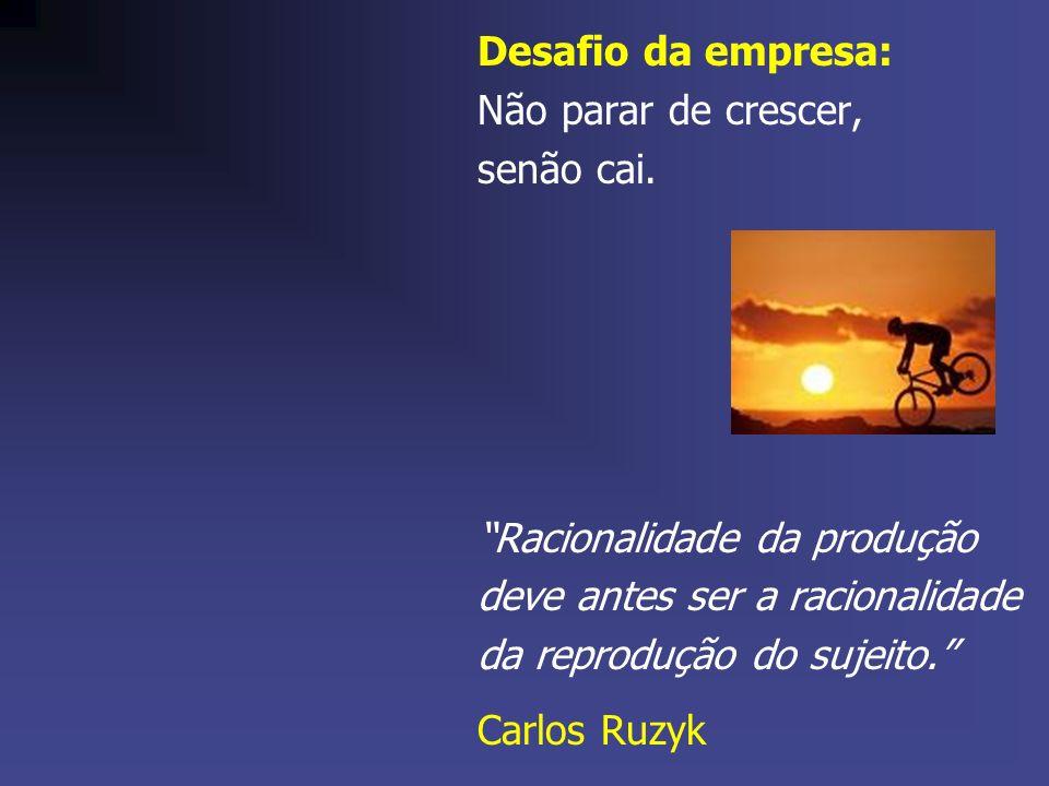 Desafio da empresa: Não parar de crescer, senão cai. Racionalidade da produção deve antes ser a racionalidade da reprodução do sujeito. Carlos Ruzyk