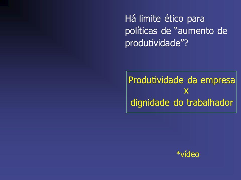 Há limite ético para políticas de aumento de produtividade? Produtividade da empresa x dignidade do trabalhador *vídeo