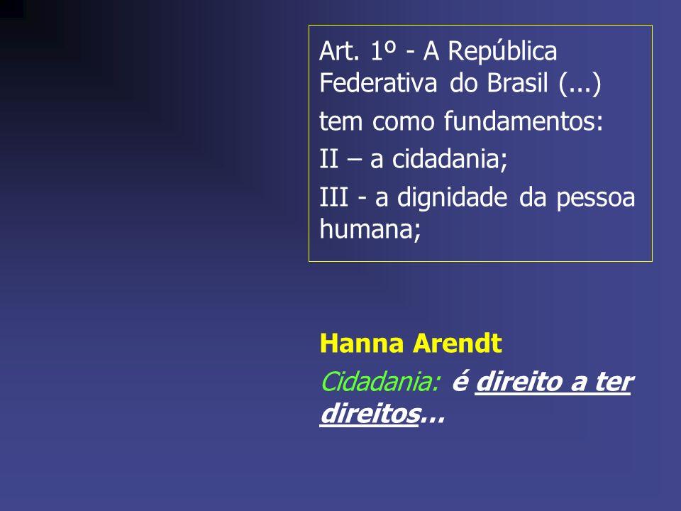 Art. 1º - A República Federativa do Brasil (...) tem como fundamentos: II – a cidadania; III - a dignidade da pessoa humana; Hanna Arendt Cidadania: é