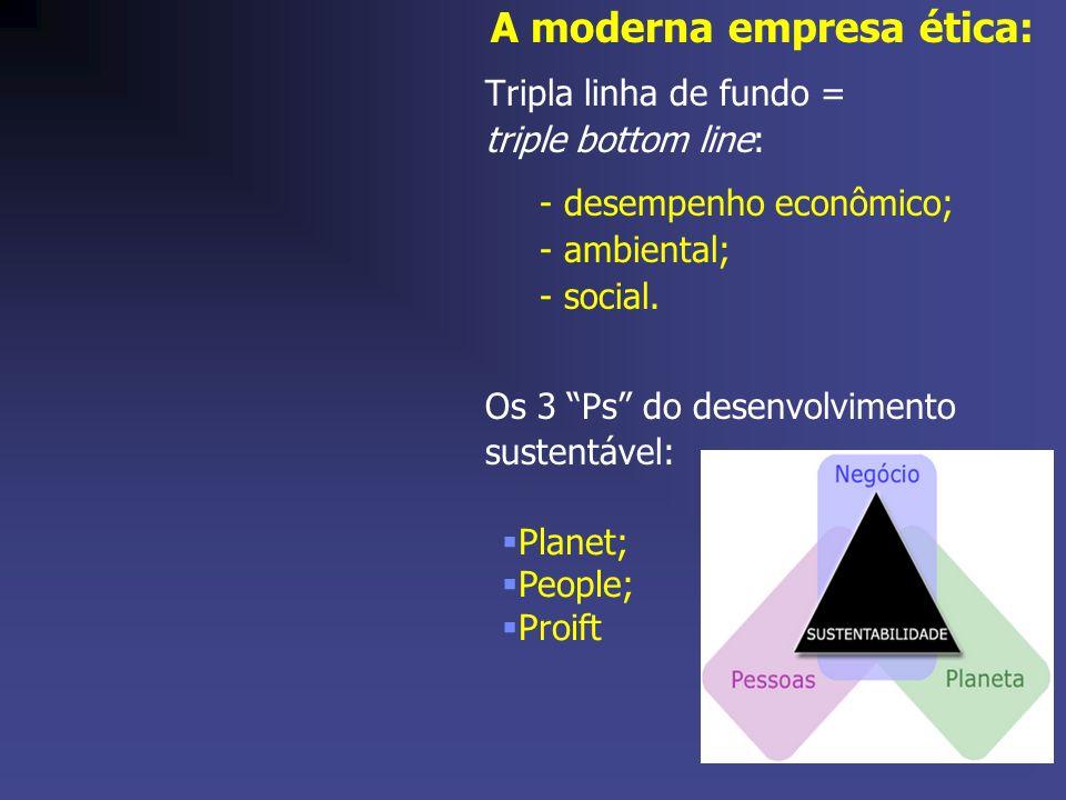 A moderna empresa ética: Tripla linha de fundo = triple bottom line: - desempenho econômico; - ambiental; - social. Os 3 Ps do desenvolvimento sustent