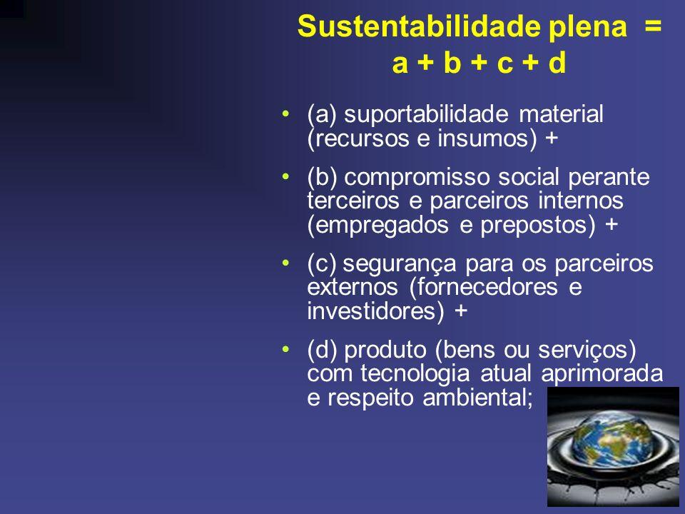 Sustentabilidade plena = a + b + c + d (a) suportabilidade material (recursos e insumos) + (b) compromisso social perante terceiros e parceiros internos (empregados e prepostos) + (c) segurança para os parceiros externos (fornecedores e investidores) + (d) produto (bens ou serviços) com tecnologia atual aprimorada e respeito ambiental;