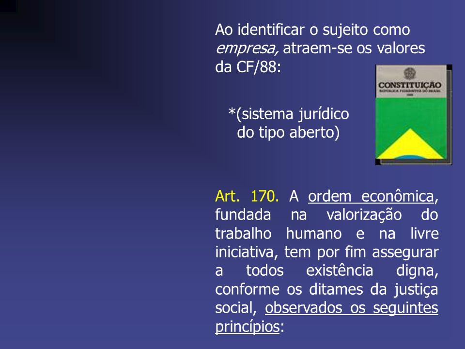 Ao identificar o sujeito como empresa, atraem-se os valores da CF/88: *(sistema jurídico do tipo aberto) Art. 170. A ordem econômica, fundada na valor
