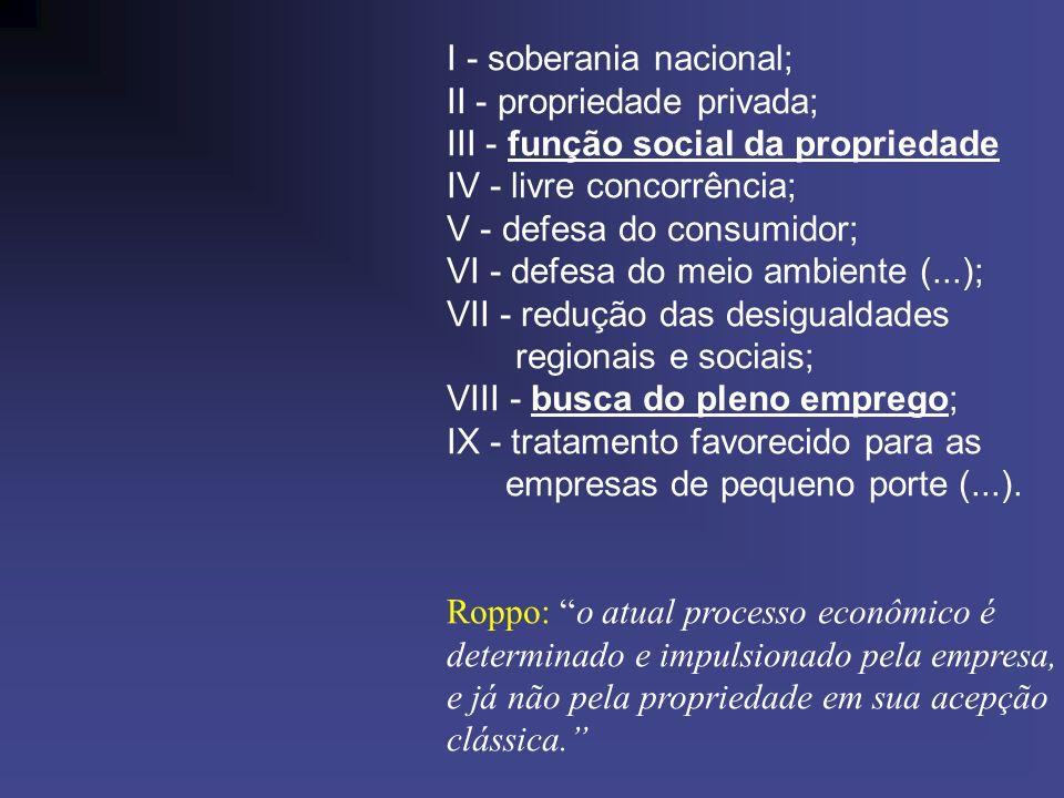 I - soberania nacional; II - propriedade privada; III - função social da propriedade IV - livre concorrência; V - defesa do consumidor; VI - defesa do