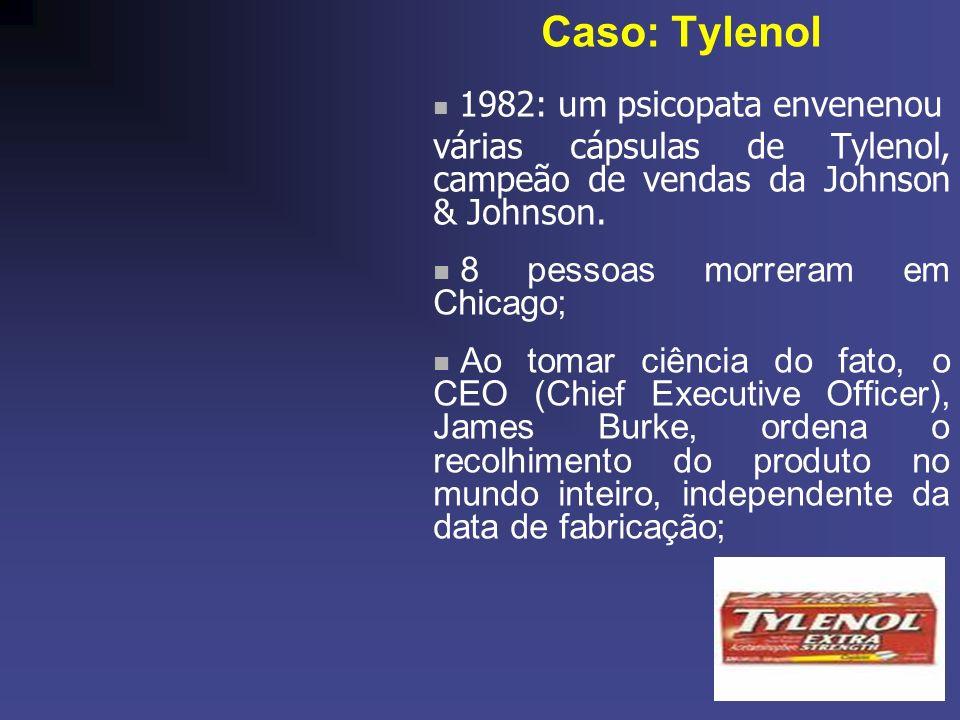 Caso: Tylenol 1982: um psicopata envenenou várias cápsulas de Tylenol, campeão de vendas da Johnson & Johnson. 8 pessoas morreram em Chicago; Ao tomar