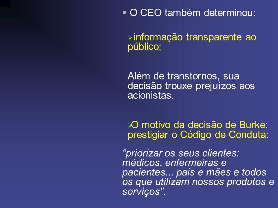 O CEO também determinou: informação transparente ao público; Além de transtornos, sua decisão trouxe prejuízos aos acionistas.