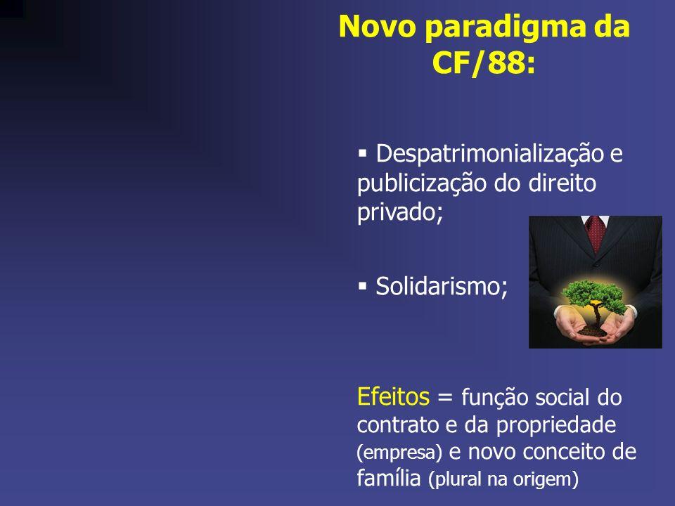 Novo paradigma da CF/88: Despatrimonialização e publicização do direito privado; Solidarismo; Efeitos = função social do contrato e da propriedade (em