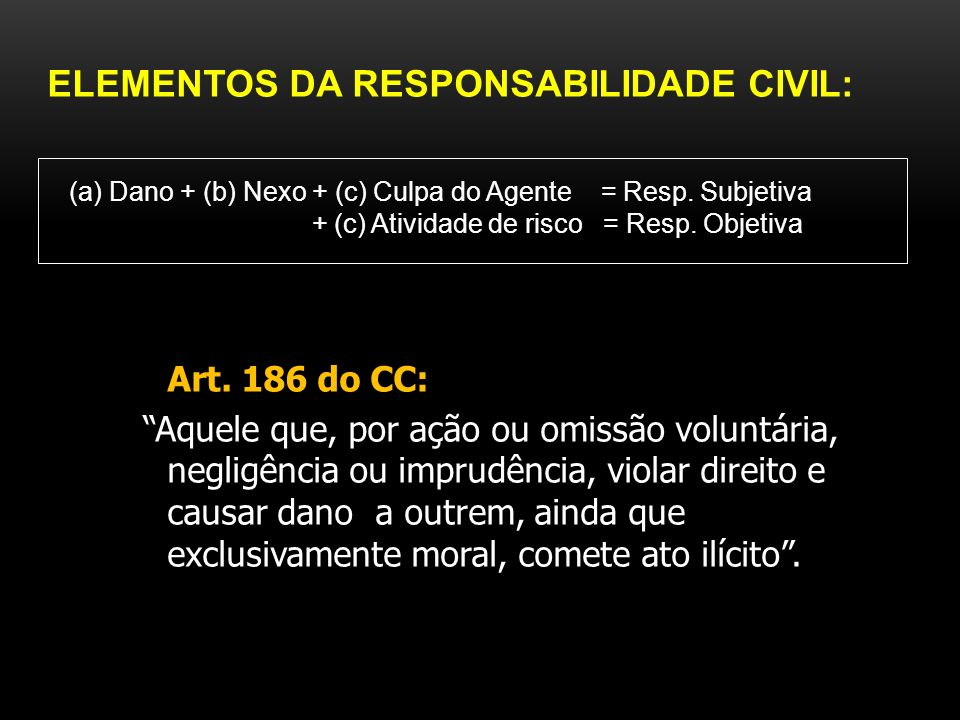 ATO ILÍCITO OU ATIVIDADE DE RISCO Art.927: Aquele que, por ato ilícito (arts.