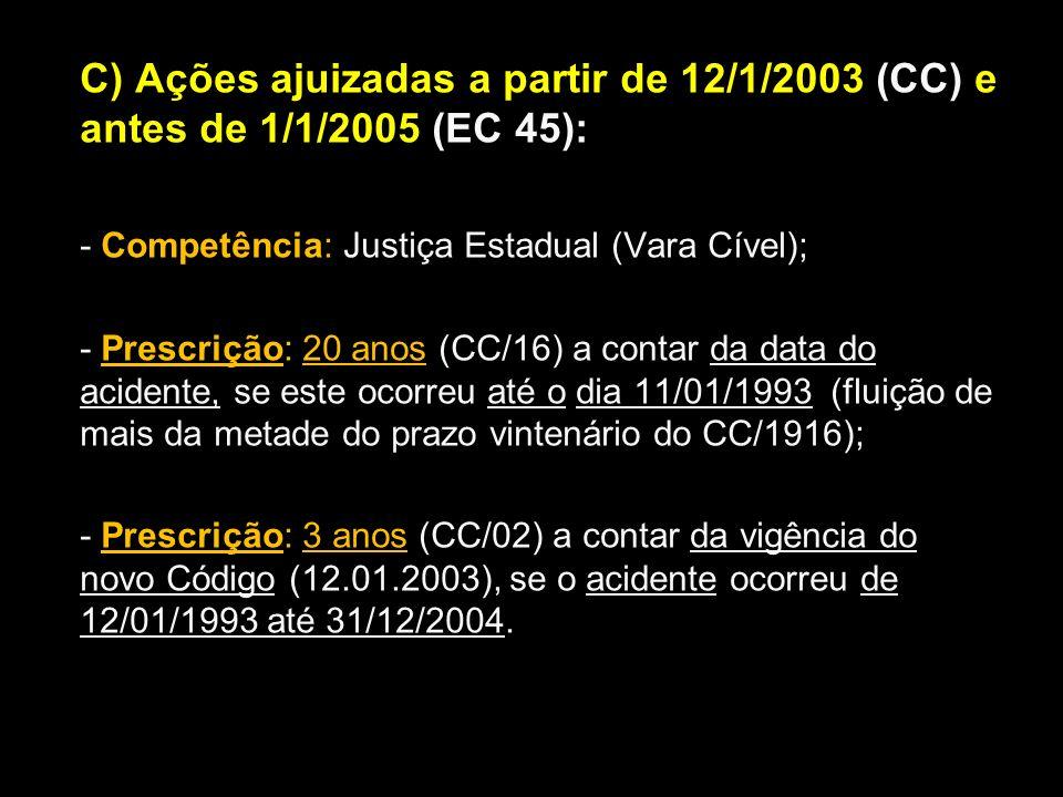 C) Ações ajuizadas a partir de 12/1/2003 (CC) e antes de 1/1/2005 (EC 45): - Competência: Justiça Estadual (Vara Cível); - Prescrição: 20 anos (CC/16)