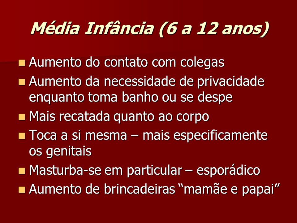 Média Infância (6 a 12 anos) Aumento do contato com colegas Aumento do contato com colegas Aumento da necessidade de privacidade enquanto toma banho o