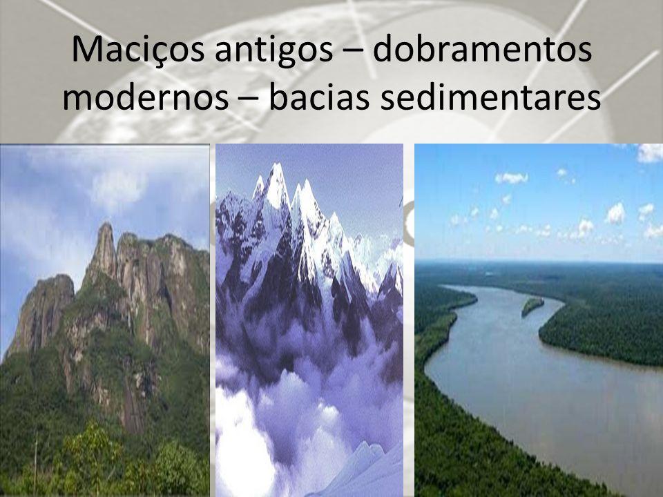 Prof. Wilton Oliveira Maciços antigos – dobramentos modernos – bacias sedimentares