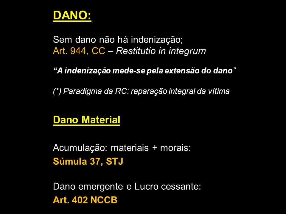 DANO: Sem dano não há indenização; Art. 944, CC – Restitutio in integrum A indenização mede-se pela extensão do dano (*) Paradigma da RC: reparação in